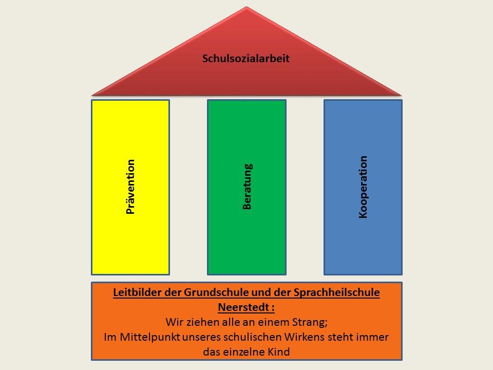 view politische kommunikation in deutschland medien und politikvermittlung im demokratischen system